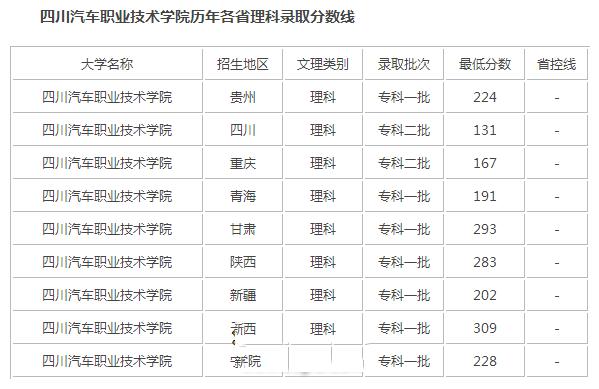 保险西财考研专硕2019分数线军训感言高中3500字图片